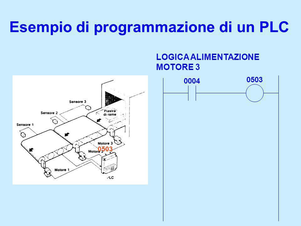 Esempio di programmazione di un PLC LOGICA ALIMENTAZIONE MOTORE 3 0004 0503