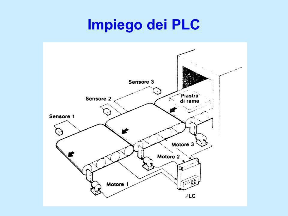 Impiego dei PLC