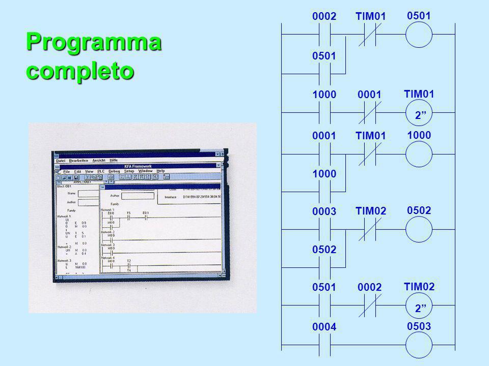 Programma completo 0004 0503 0003 TIM02 0502 0501 0002 TIM02 2 0002 TIM01 0501 1000 0001 TIM01 2 0001 TIM01 1000