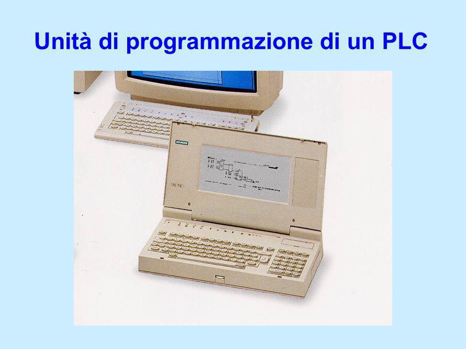 Unità di programmazione di un PLC
