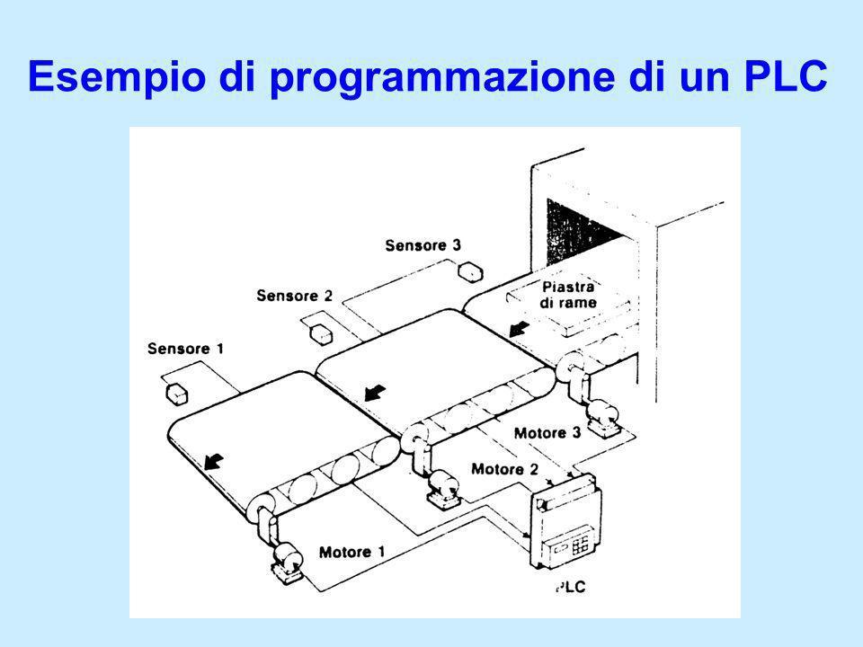 Esempio di programmazione di un PLC