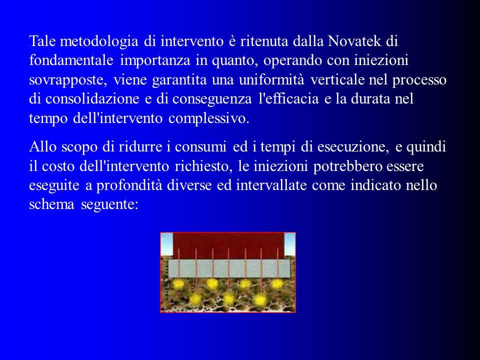Tale metodologia di intervento è ritenuta dalla Novatek di fondamentale importanza in quanto, operando con iniezioni sovrapposte, viene garantita una
