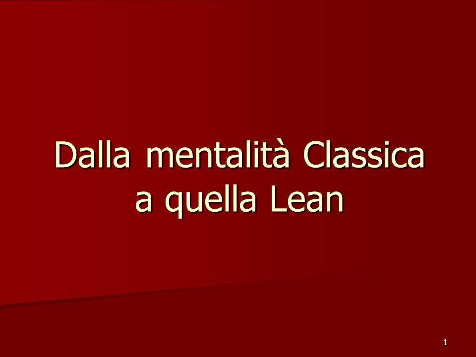 1 Dalla mentalità Classica a quella Lean