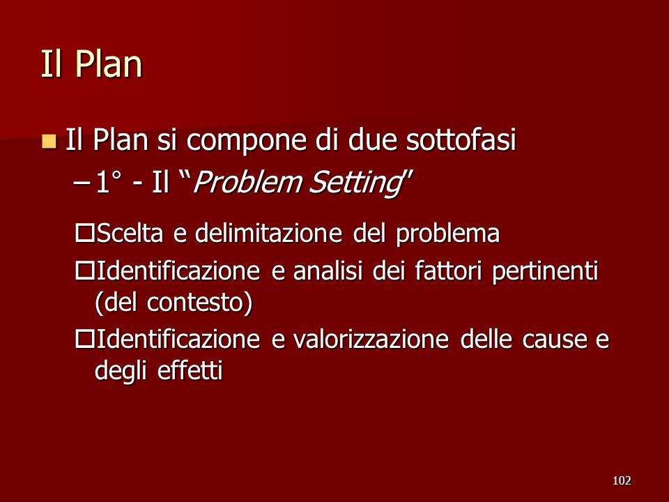 102 Il Plan Il Plan si compone di due sottofasi Il Plan si compone di due sottofasi –1° - Il Problem Setting o Scelta e delimitazione del problema o I