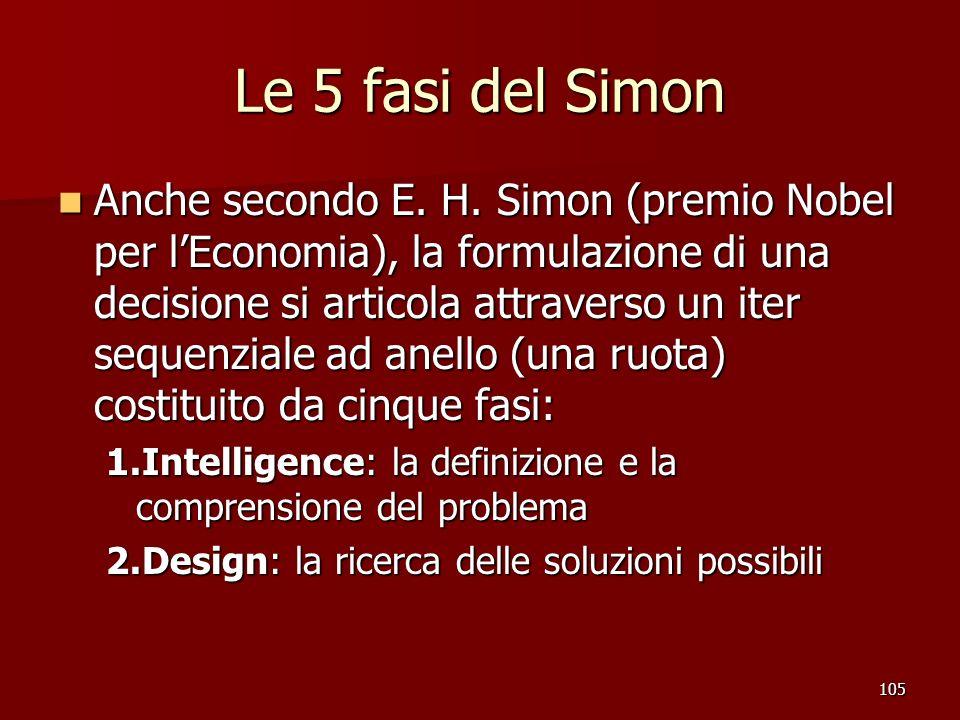 105 Le 5 fasi del Simon Anche secondo E. H. Simon (premio Nobel per lEconomia), la formulazione di una decisione si articola attraverso un iter sequen