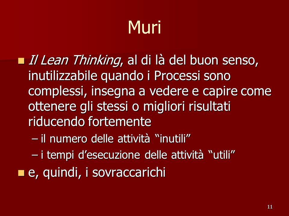 11 Muri Il Lean Thinking, al di là del buon senso, inutilizzabile quando i Processi sono complessi, insegna a vedere e capire come ottenere gli stessi