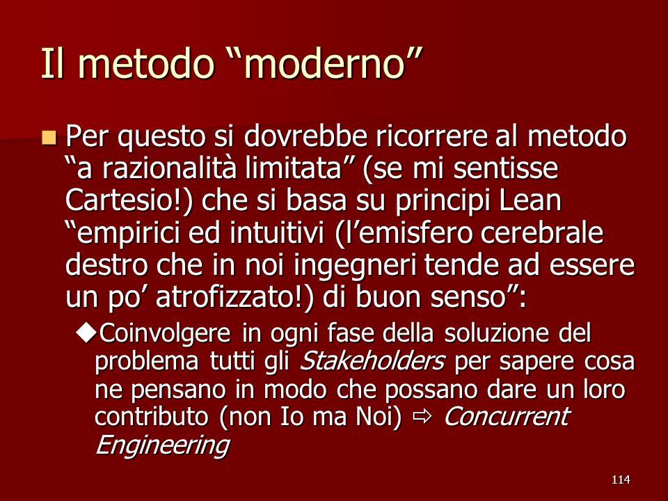 114 Il metodo moderno Per questo si dovrebbe ricorrere al metodo a razionalità limitata (se mi sentisse Cartesio!) che si basa su principi Lean empiri