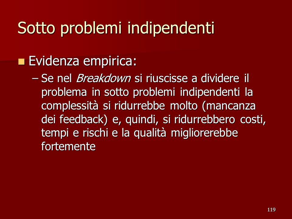 119 Sotto problemi indipendenti Evidenza empirica: Evidenza empirica: –Se nel Breakdown si riuscisse a dividere il problema in sotto problemi indipend