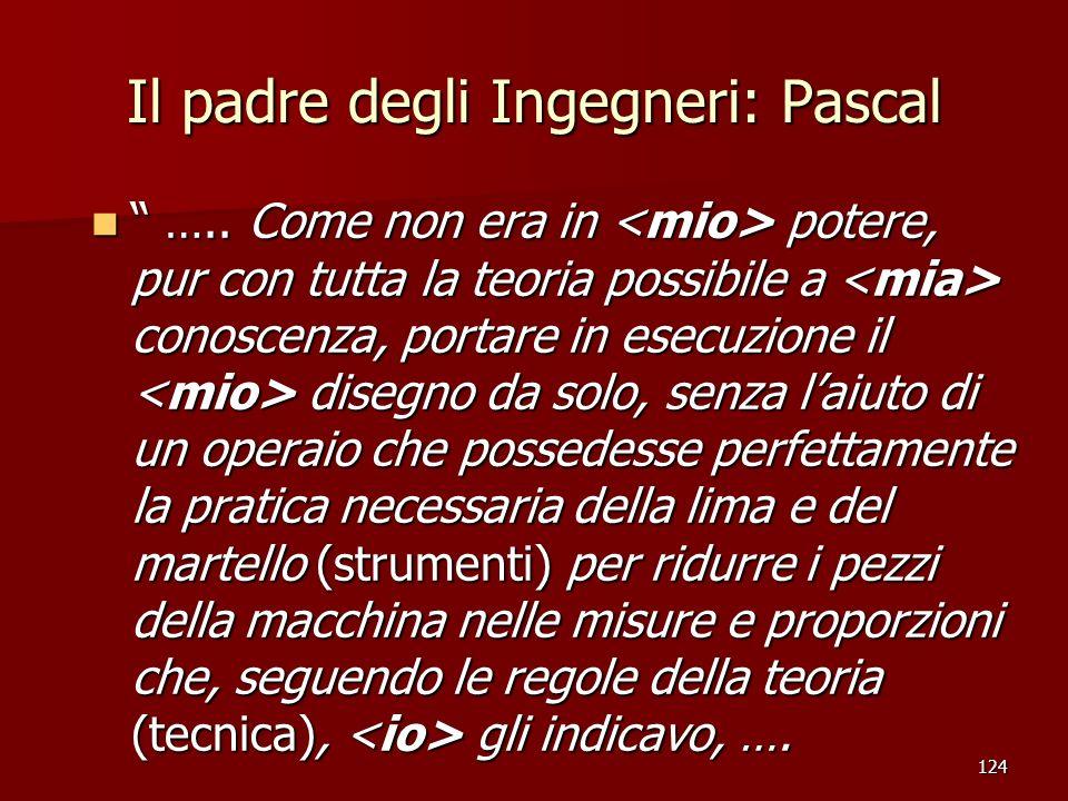 124 Il padre degli Ingegneri: Pascal ….. Come non era in potere, pur con tutta la teoria possibile a conoscenza, portare in esecuzione il disegno da s