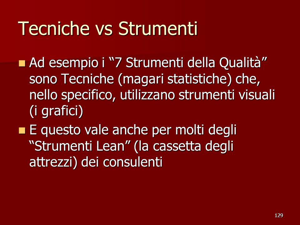 129 Tecniche vs Strumenti Ad esempio i 7 Strumenti della Qualità sono Tecniche (magari statistiche) che, nello specifico, utilizzano strumenti visuali