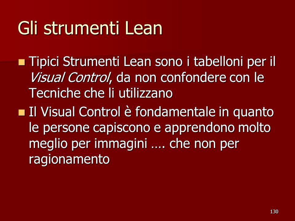 130 Gli strumenti Lean Tipici Strumenti Lean sono i tabelloni per il Visual Control, da non confondere con le Tecniche che li utilizzano Tipici Strume