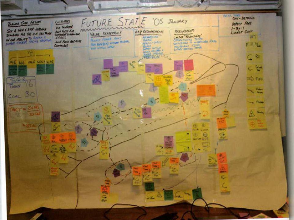 135 Value Stream Mapping (per riorganizzare il ponte di volo di una portaerei)