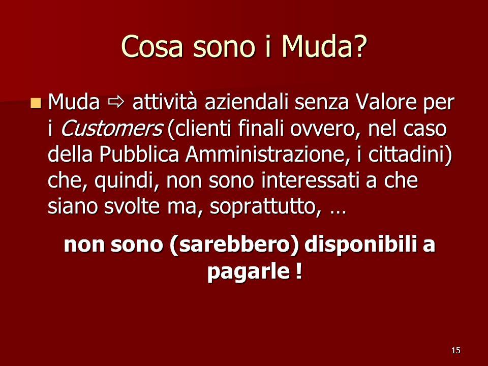 15 Cosa sono i Muda? Muda attività aziendali senza Valore per i Customers (clienti finali ovvero, nel caso della Pubblica Amministrazione, i cittadini