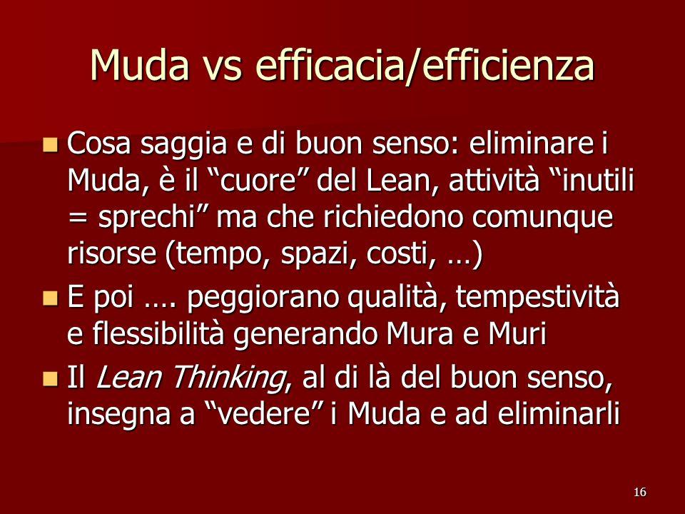 16 Muda vs efficacia/efficienza Cosa saggia e di buon senso: eliminare i Muda, è il cuore del Lean, attività inutili = sprechi ma che richiedono comun