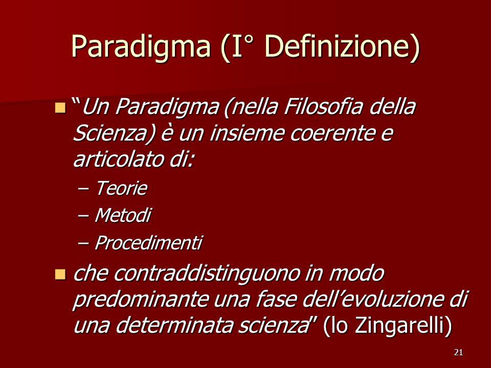 21 Paradigma (I° Definizione) Un Paradigma (nella Filosofia della Scienza) è un insieme coerente e articolato di:Un Paradigma (nella Filosofia della S