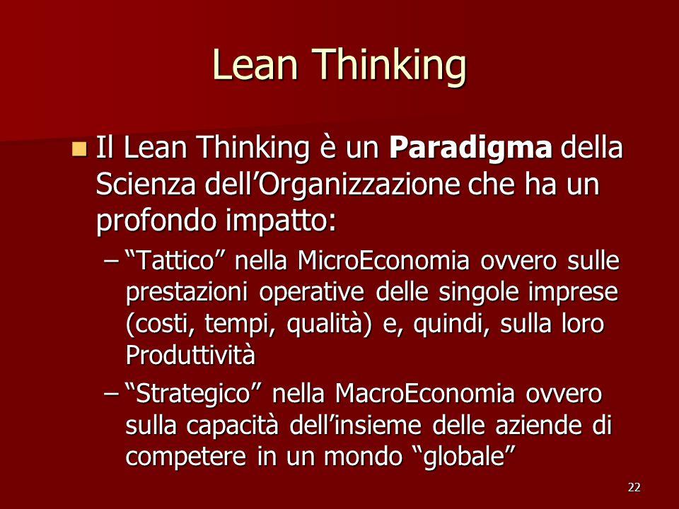 22 Lean Thinking Il Lean Thinking è un Paradigma della Scienza dellOrganizzazione che ha un profondo impatto: Il Lean Thinking è un Paradigma della Sc
