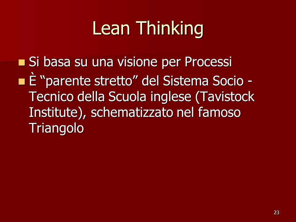 23 Lean Thinking Si basa su una visione per Processi Si basa su una visione per Processi È parente stretto del Sistema Socio - Tecnico della Scuola in