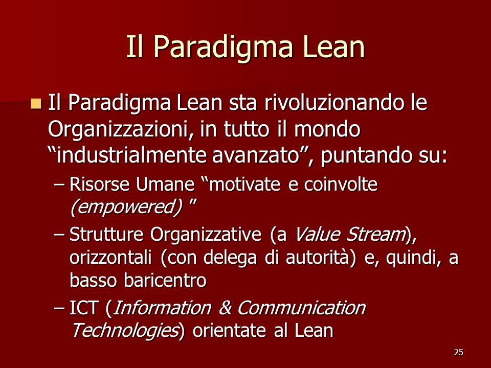 25 Il Paradigma Lean Il Paradigma Lean sta rivoluzionando le Organizzazioni, in tutto il mondo industrialmente avanzato, puntando su: Il Paradigma Lea