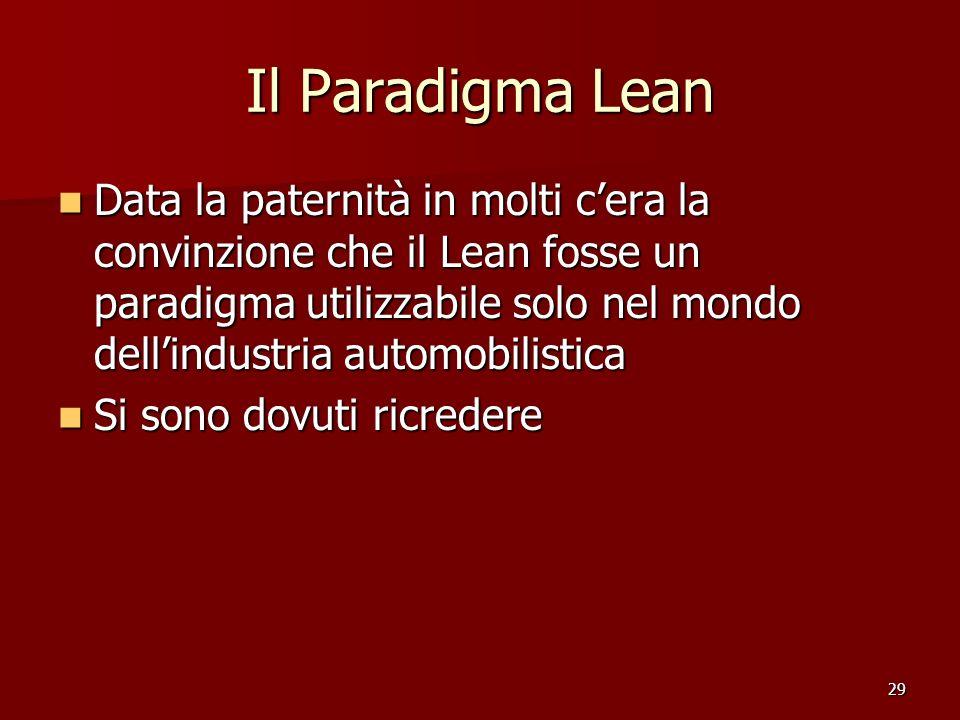 29 Il Paradigma Lean Data la paternità in molti cera la convinzione che il Lean fosse un paradigma utilizzabile solo nel mondo dellindustria automobil