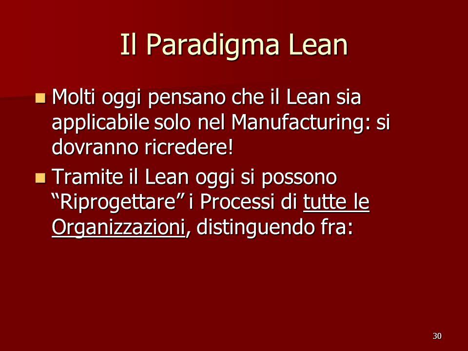 30 Molti oggi pensano che il Lean sia applicabile solo nel Manufacturing: si dovranno ricredere! Molti oggi pensano che il Lean sia applicabile solo n