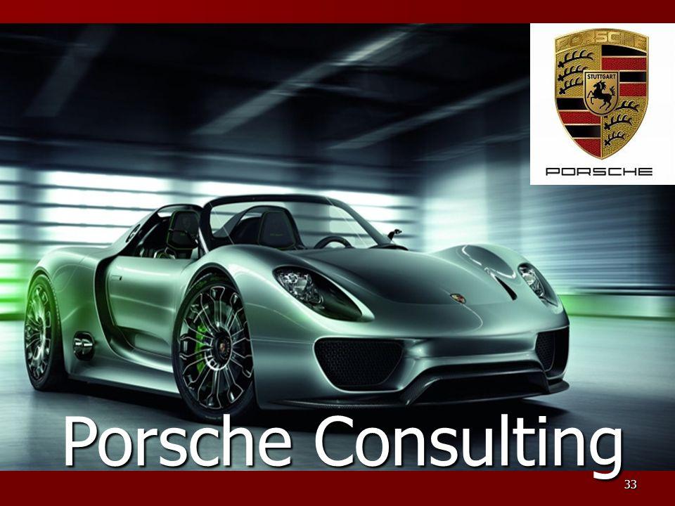 33 È forse un caso ? Porsche Consulting