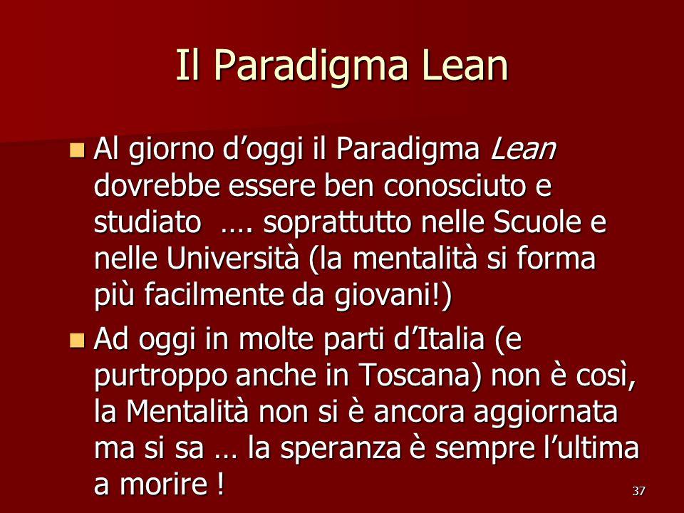 37 Il Paradigma Lean Al giorno doggi il Paradigma Lean dovrebbe essere ben conosciuto e studiato …. soprattutto nelle Scuole e nelle Università (la me