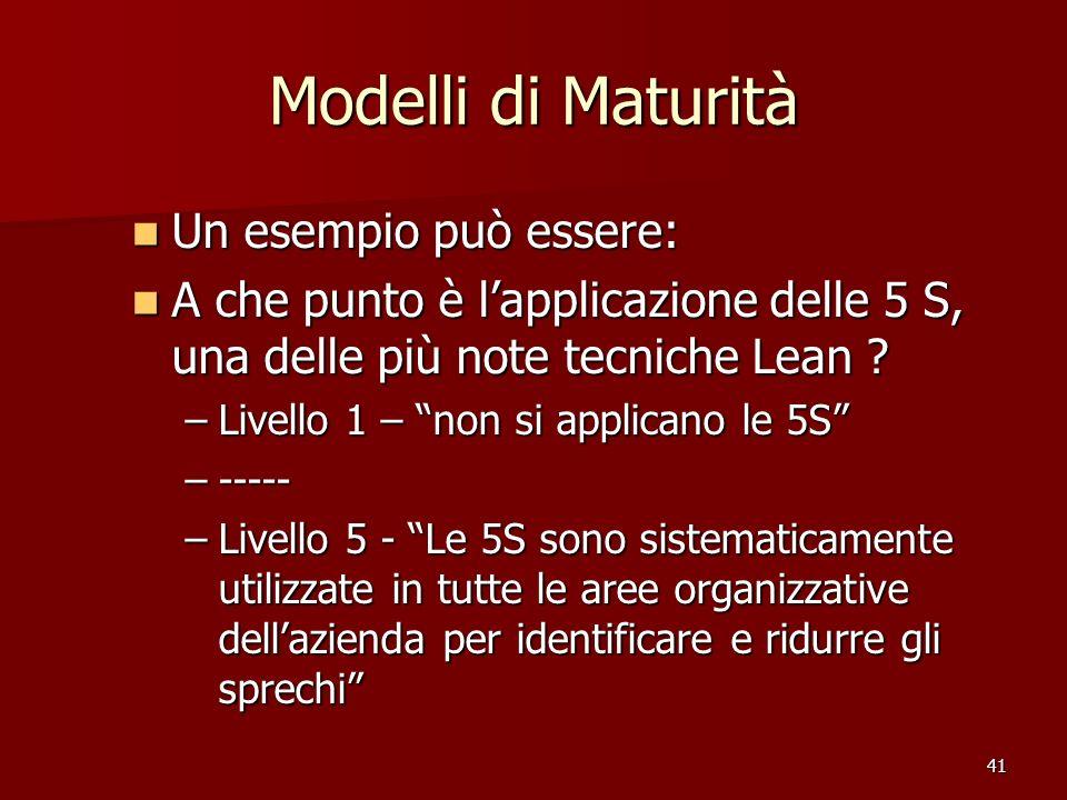 41 Modelli di Maturità Un esempio può essere: Un esempio può essere: A che punto è lapplicazione delle 5 S, una delle più note tecniche Lean ? A che p