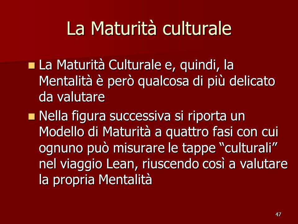 47 La Maturità culturale La Maturità Culturale e, quindi, la Mentalità è però qualcosa di più delicato da valutare La Maturità Culturale e, quindi, la