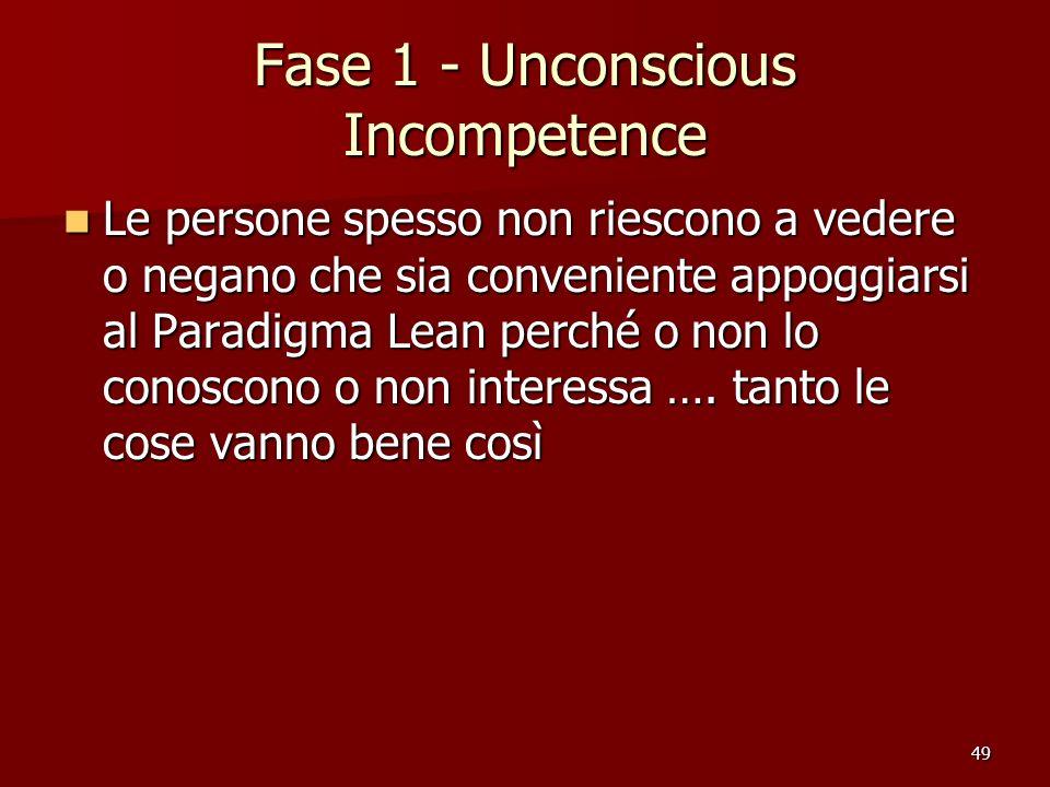49 Fase 1 - Unconscious Incompetence Le persone spesso non riescono a vedere o negano che sia conveniente appoggiarsi al Paradigma Lean perché o non l