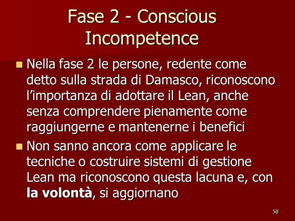 50 Fase 2 - Conscious Incompetence Nella fase 2 le persone, redente come detto sulla strada di Damasco, riconoscono limportanza di adottare il Lean, a