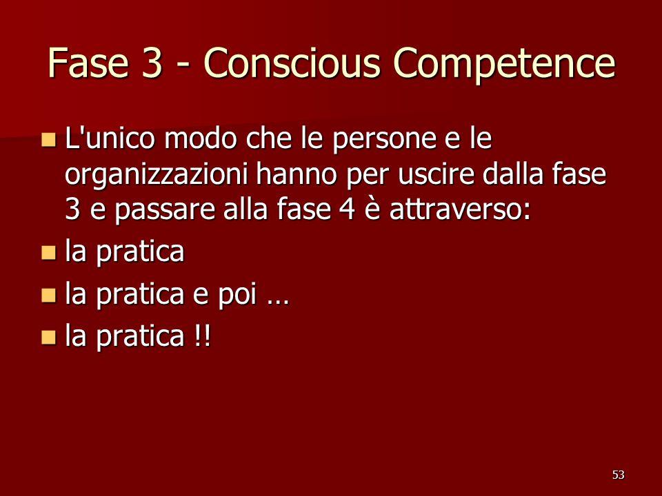53 Fase 3 - Conscious Competence L'unico modo che le persone e le organizzazioni hanno per uscire dalla fase 3 e passare alla fase 4 è attraverso: L'u