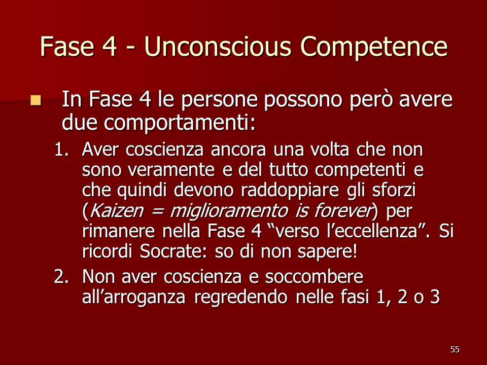 55 Fase 4 - Unconscious Competence In Fase 4 le persone possono però avere due comportamenti: In Fase 4 le persone possono però avere due comportament