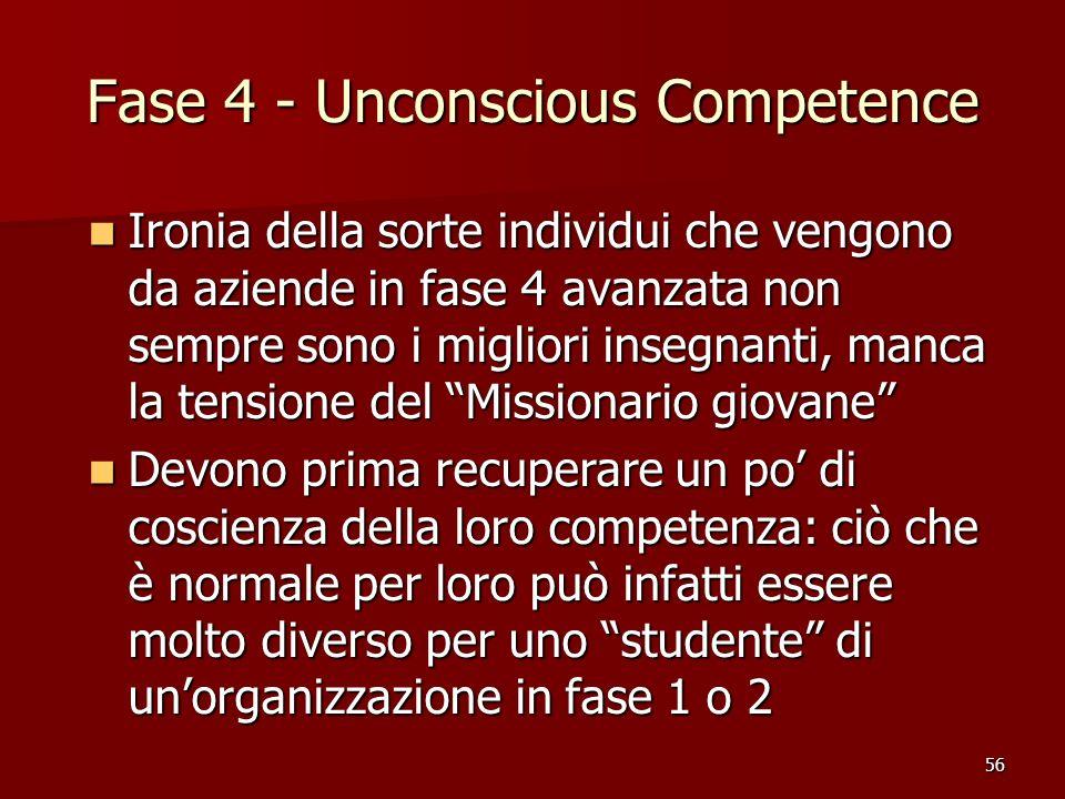 56 Fase 4 - Unconscious Competence Ironia della sorte individui che vengono da aziende in fase 4 avanzata non sempre sono i migliori insegnanti, manca