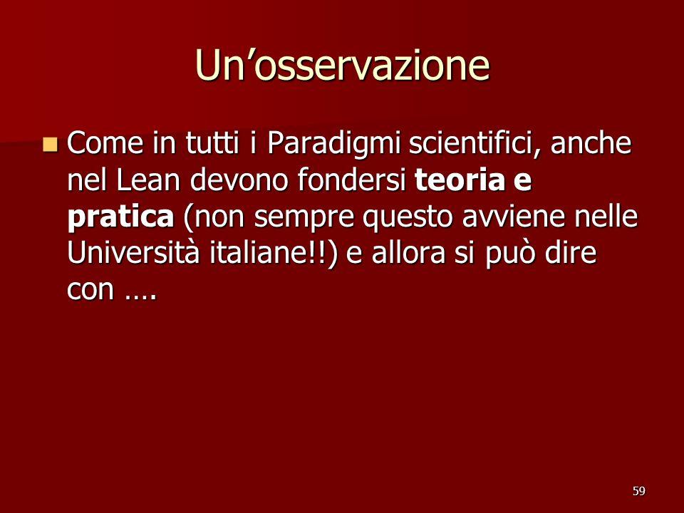 59 Unosservazione Come in tutti i Paradigmi scientifici, anche nel Lean devono fondersi teoria e pratica (non sempre questo avviene nelle Università i