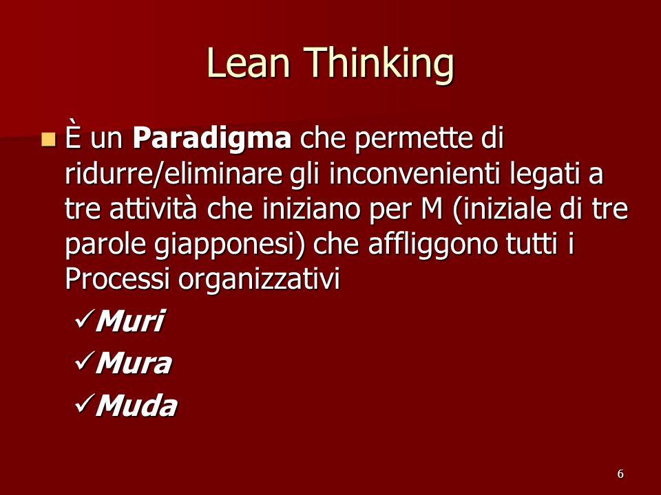 6 Lean Thinking È un Paradigma che permette di ridurre/eliminare gli inconvenienti legati a tre attività che iniziano per M (iniziale di tre parole gi