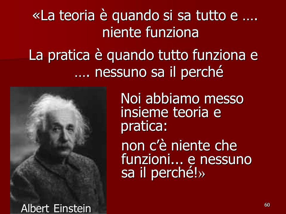 60 «La teoria è quando si sa tutto e …. niente funziona Noi abbiamo messo insieme teoria e pratica: non cè niente che funzioni... e nessuno sa il perc