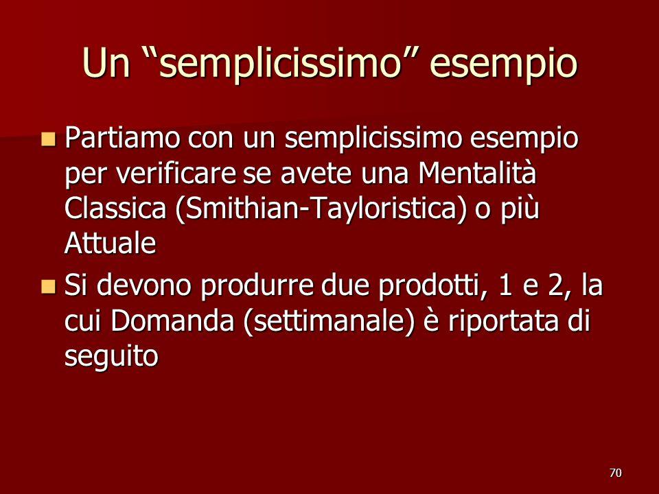 70 Un semplicissimo esempio Partiamo con un semplicissimo esempio per verificare se avete una Mentalità Classica (Smithian-Tayloristica) o più Attuale