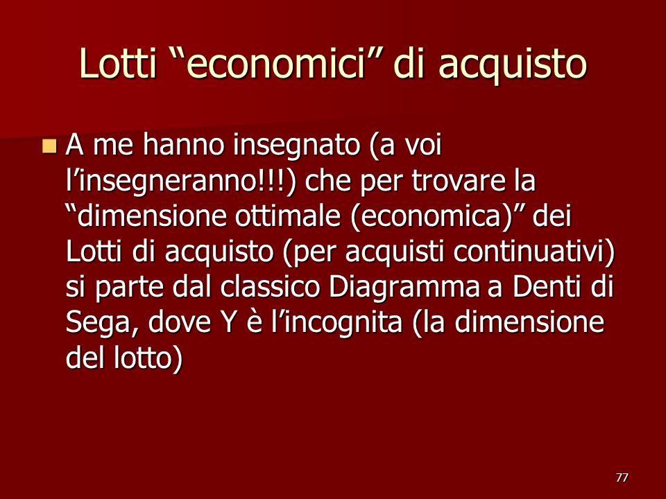 77 Lotti economici di acquisto A me hanno insegnato (a voi linsegneranno!!!) che per trovare la dimensione ottimale (economica) dei Lotti di acquisto