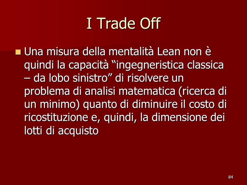 84 I Trade Off Una misura della mentalità Lean non è quindi la capacità ingegneristica classica – da lobo sinistro di risolvere un problema di analisi