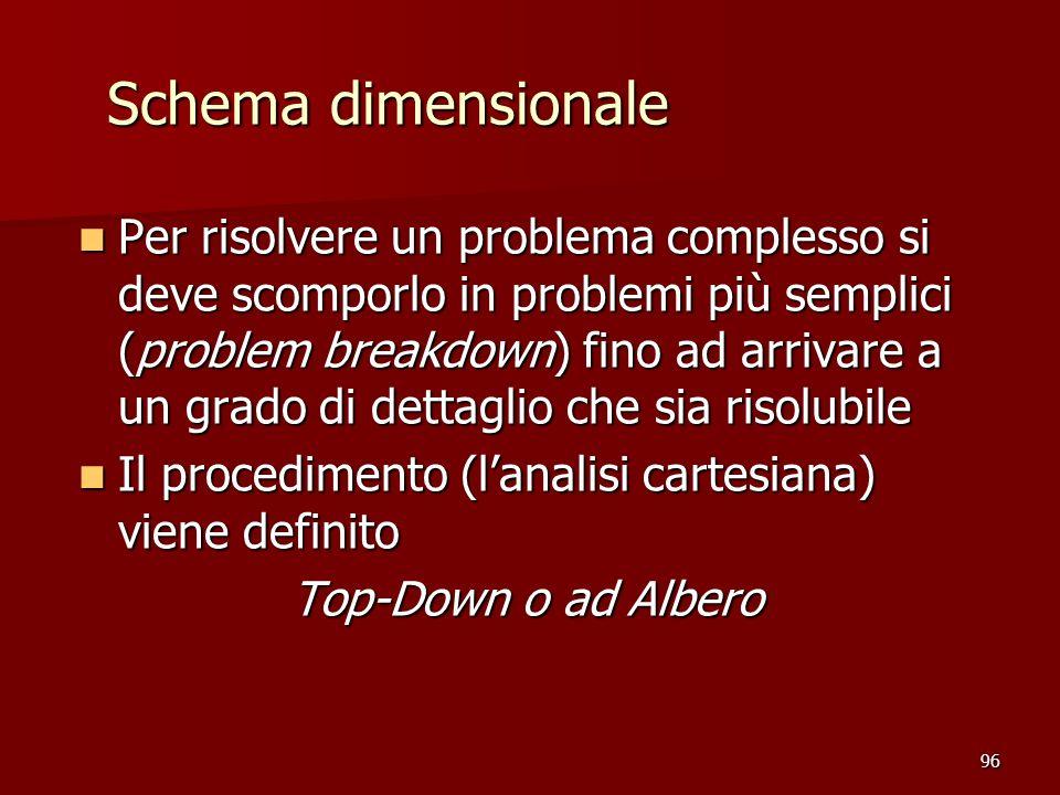 96 Per risolvere un problema complesso si deve scomporlo in problemi più semplici (problem breakdown) fino ad arrivare a un grado di dettaglio che sia