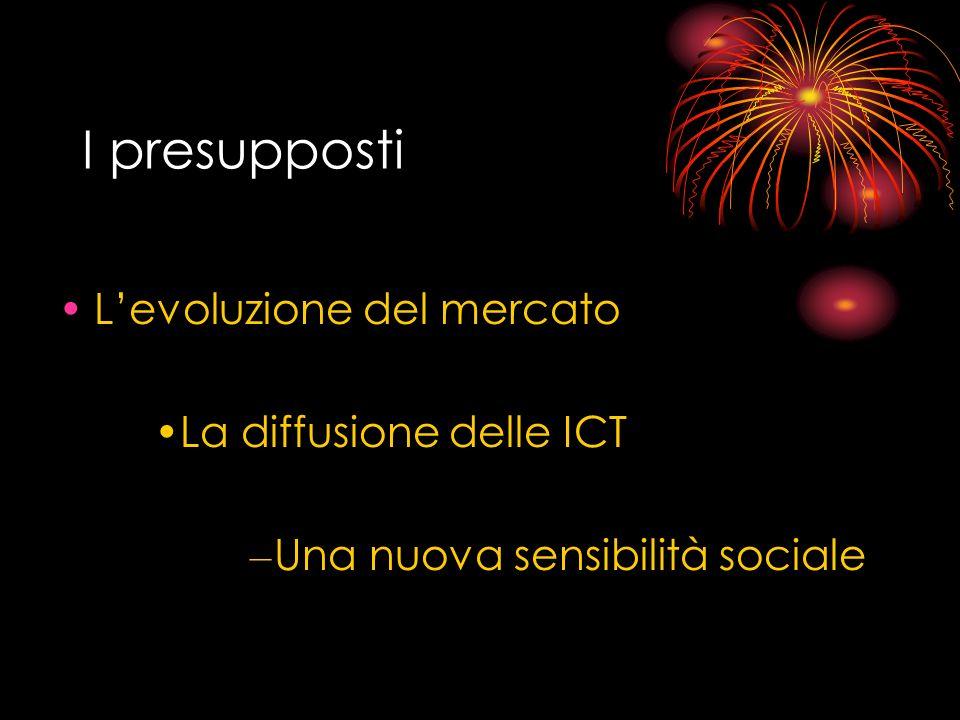 I presupposti Levoluzione del mercato La diffusione delle ICT – Una nuova sensibilità sociale