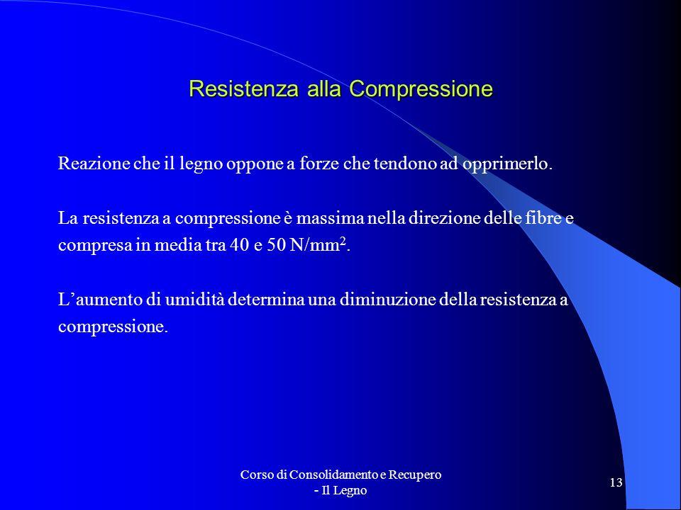 Corso di Consolidamento e Recupero - Il Legno 13 Resistenza alla Compressione Reazione che il legno oppone a forze che tendono ad opprimerlo. La resis