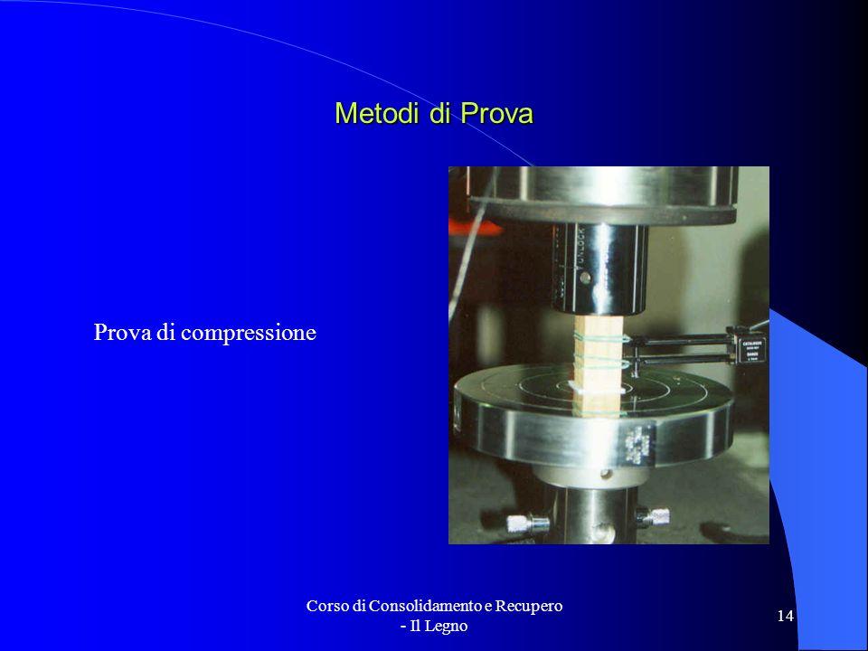 Corso di Consolidamento e Recupero - Il Legno 14 Metodi di Prova Prova di compressione