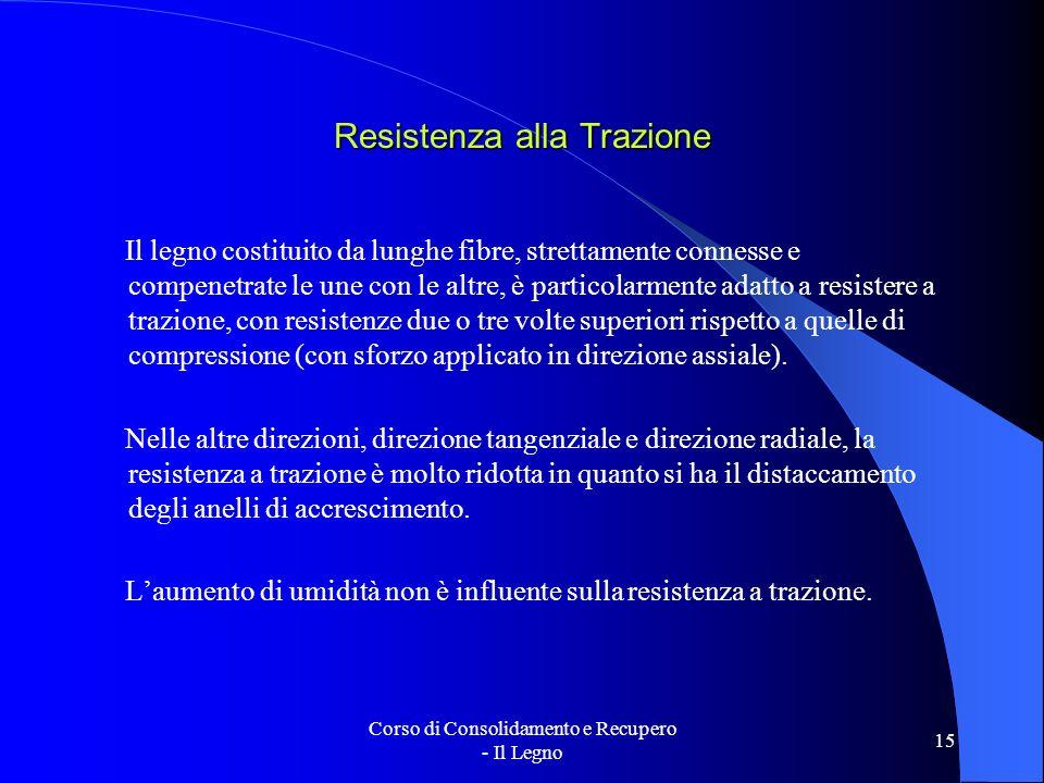 Corso di Consolidamento e Recupero - Il Legno 15 Resistenza alla Trazione Il legno costituito da lunghe fibre, strettamente connesse e compenetrate le