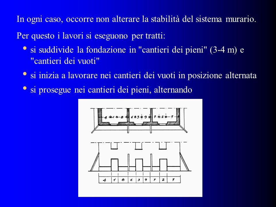 Riferimenti bibliografici F.Lizzi: Restauro statico dei monumenti , SAGEP Editrice, 1981, Bibl.