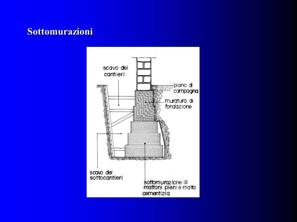 Sottofondazioni in cemento armato