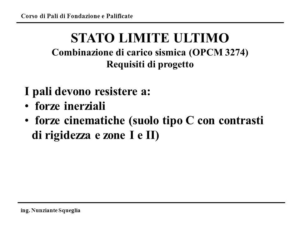 Corso di Pali di Fondazione e Palificate ing. Nunziante Squeglia STATO LIMITE ULTIMO Combinazione di carico sismica (OPCM 3274) Requisiti di progetto