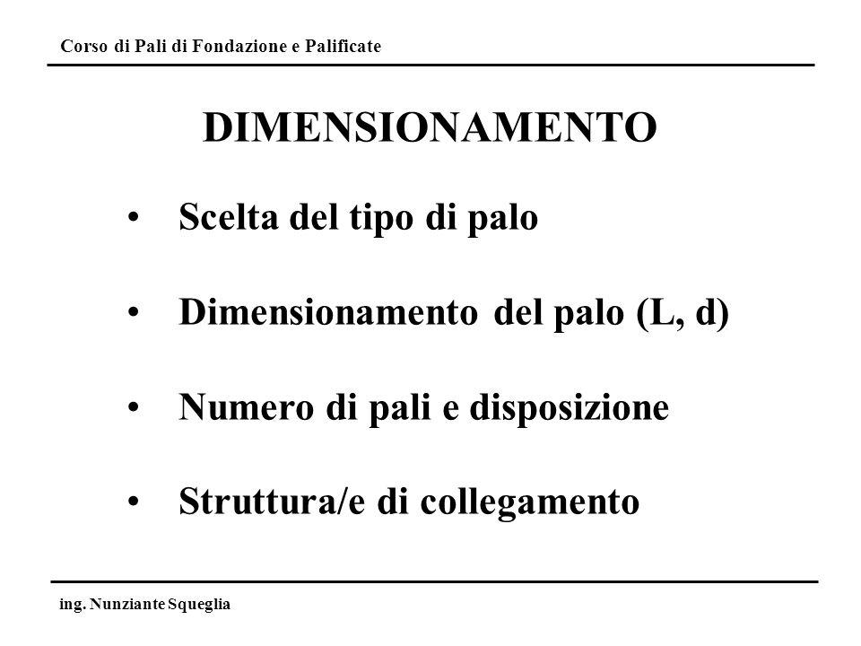 Corso di Pali di Fondazione e Palificate ing. Nunziante Squeglia DIMENSIONAMENTO Scelta del tipo di palo Dimensionamento del palo (L, d) Numero di pal