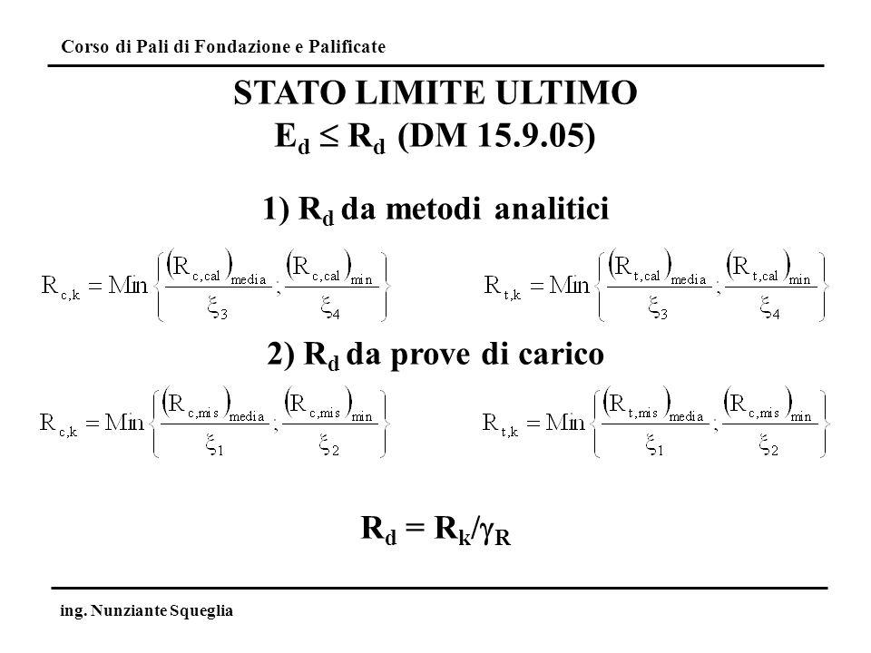 Corso di Pali di Fondazione e Palificate ing. Nunziante Squeglia STATO LIMITE ULTIMO E d R d (DM 15.9.05) 1) R d da metodi analitici 2) R d da prove d