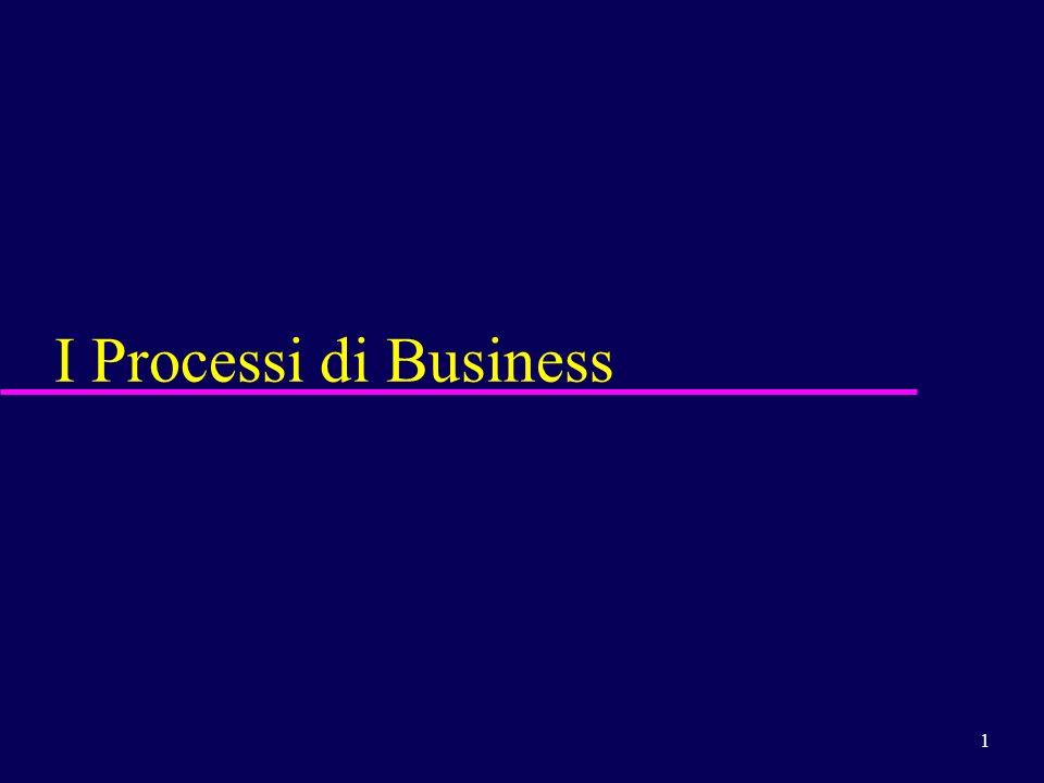 12 I Processi di Business u È necessario che i processi di business interni (ed interaziendali) siano ben gestiti ed ottimizzati perché le aziende possano essere competitive e possano sopravvivere in un mercato sempre più dinamico